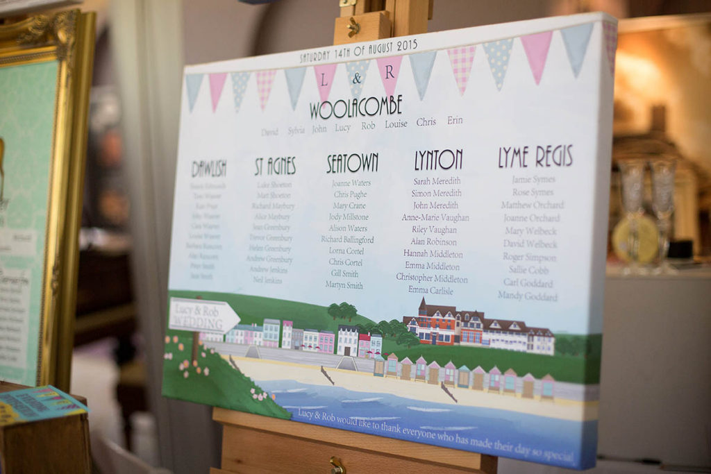 Canvas coast table plan with Woolacombe Bay Hotel in background